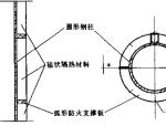 钢-混凝土组合柱-抗火性能和设计方法(PPT,51页)