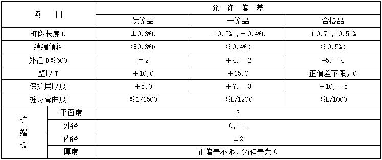 滨江二期F区就地安置房工程施工组织设计方案