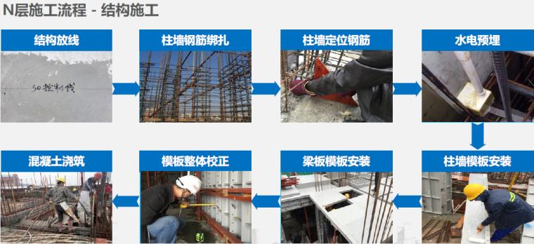 [广东]高层住宅工程铝模应用总结及改进措施