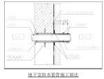 广州改造项目地下室底板防水工程施工方案