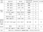 成都市高层建筑岩土工程勘察报告