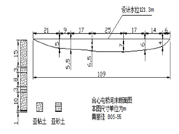 40米跨简支梁桥毕业设计