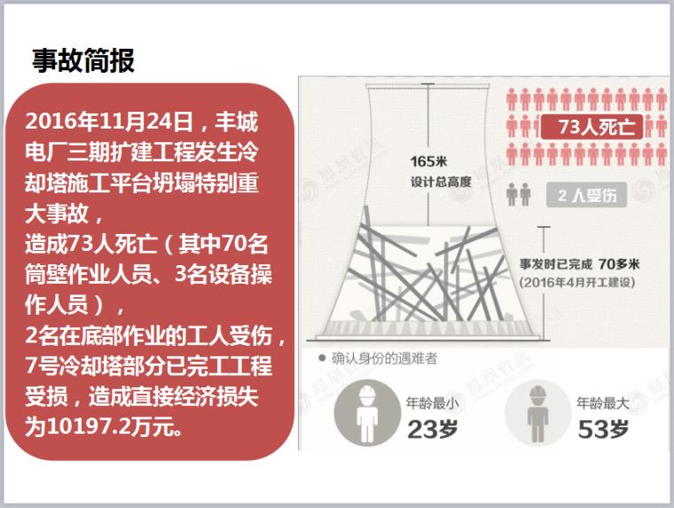"""丰城电厂""""11·24""""事故调查报告深度解读"""