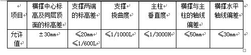 南京支护结构设计及施工Word版(共82页)_2