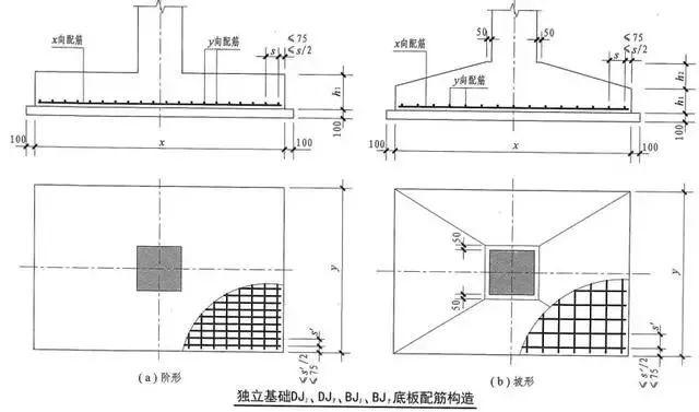 独立基础底部配筋构造及计算,值得收藏_2