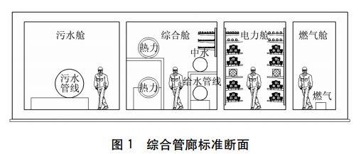 两个地下综合管廊通风系统设计_12