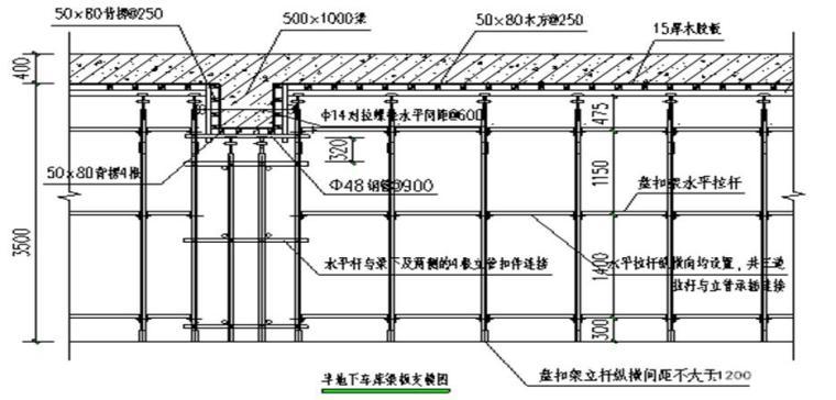 [辽宁]高层住宅楼及别墅工程模板工程施工方案(60页)