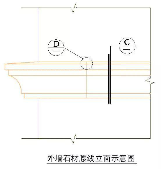 干挂石材、湿贴文化石、GRC装修施工细节_26