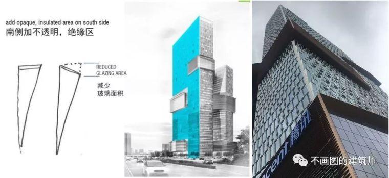 改革开放40年,盘点深圳历史上最重要的10栋超高层_74