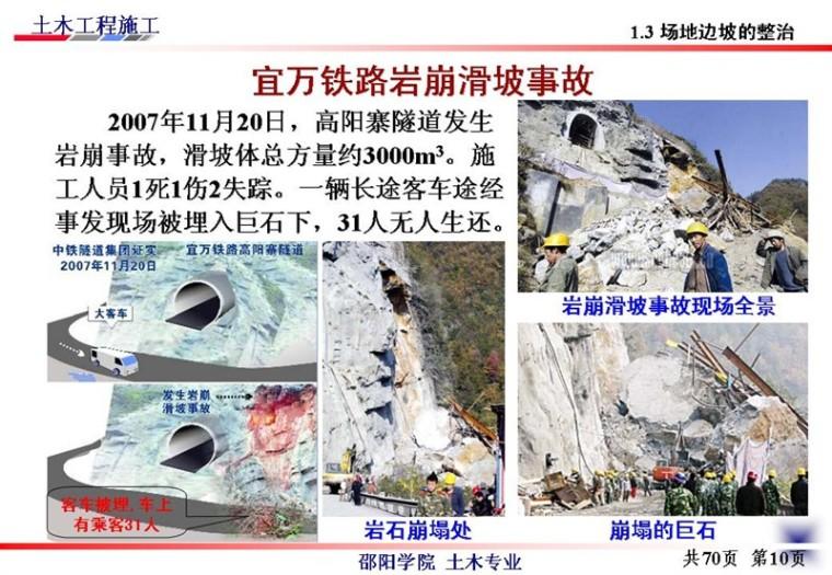 边坡支护工程施工与基坑的支护、降水_5