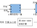 氟碳仿铝板标准施工工艺