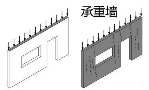 如何区分剪力墙、承重墙、挡土墙、填充墙