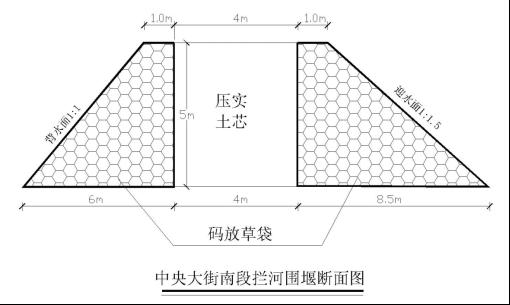 桥梁工程导流施工方案(word,14页)