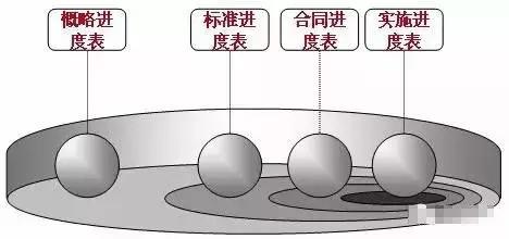 看看这个日本工地管理,我们的差距还有吗?