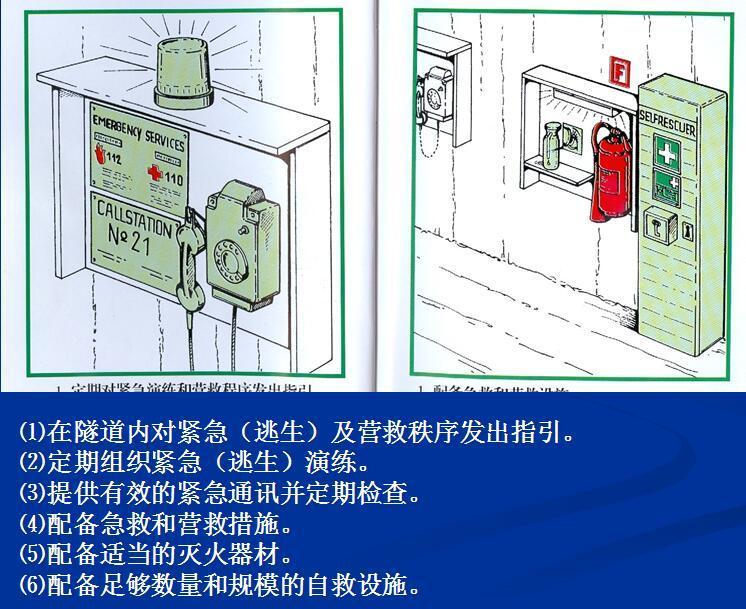 隧道施工安全作业基本知识培训PPT(142页,漫画形式)-紧急设施