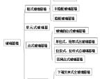 幕墙的分类方法