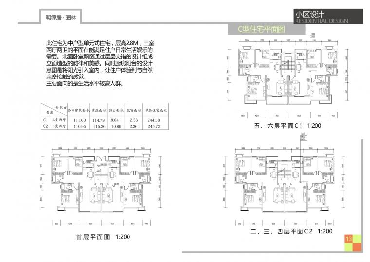 小区规划设计_15