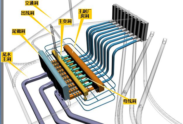 《城市地下空间建设新技术》课件(附50个动画)-引水发电系统设计