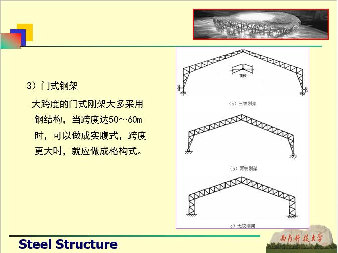 钢桁架与屋盖结构-西南科技大学_6