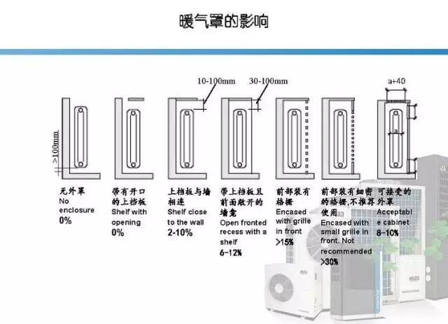 72页|空气源热泵地热系统组成及应用_60
