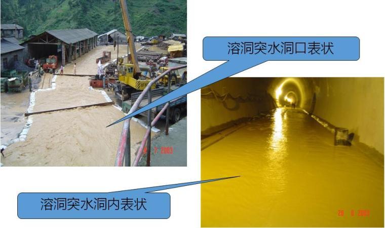 隧道施工第十一章特殊地质地段隧道施工技术PPT_3