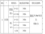 软土地基特殊路基专项施工方案Word版(共13页)