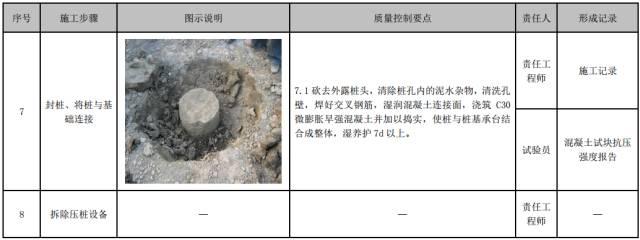 建筑工程施工工艺质量管理标准化指导手册_17