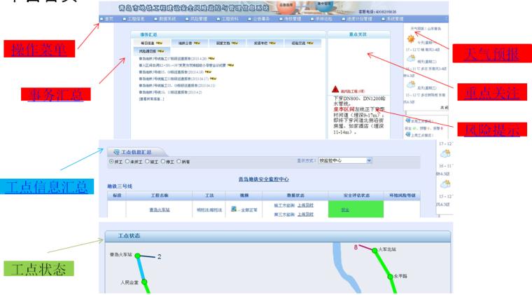 [青岛]地铁工程建设安全风险监控与管理信息系统应用培训PPT