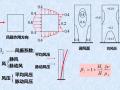 荷载效应组合及设计要求(PPT,19页)