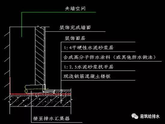 建筑同层排水的新趋势——不降板同层排水_28