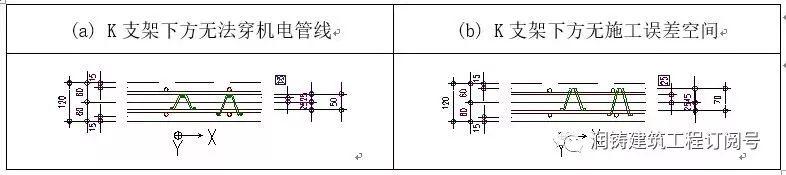 从施工端看问题,探讨预制叠合KT板设计合理性!_6
