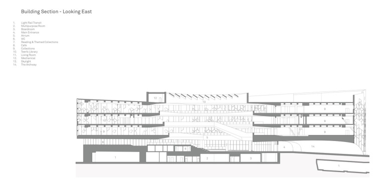 加拿大卡尔加里中央图书馆-20