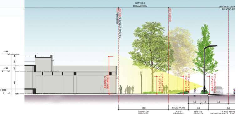 [上海]瑞虹路街道景观方案设计(PDF+16页)-立面