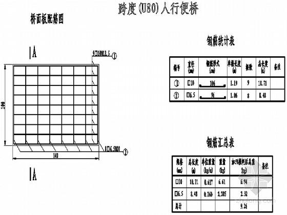 [四川]丘陵山区大型土地整理项目施工图设计(面积大工程节点多)