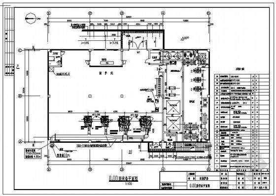 全运会次锅炉房设计图