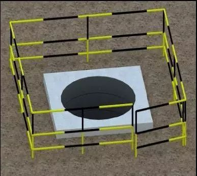 施工现场洞口、临边防护做法及图示_18