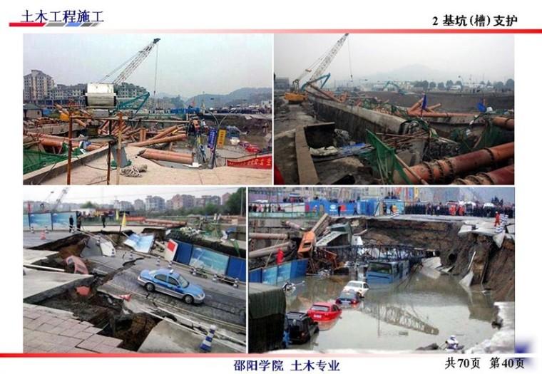 边坡支护工程施工与基坑的支护、降水_34