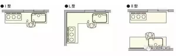 【干货】室内设计空间尺度图解_23