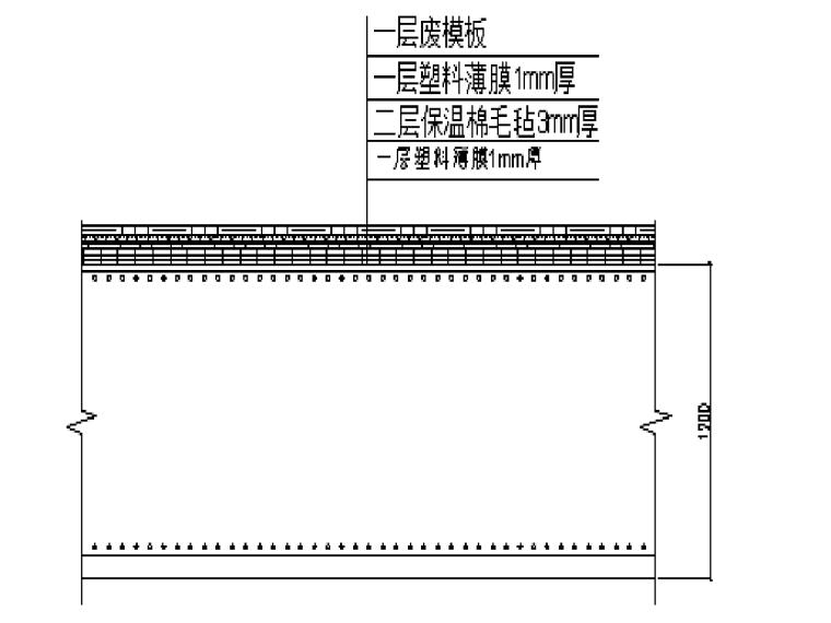[郑州]高层综合楼工程大体积混凝土施工方案(23页)