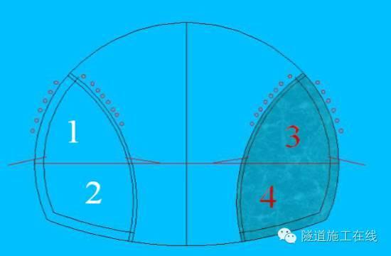 隧道开挖方法—双侧壁导坑法解析_4