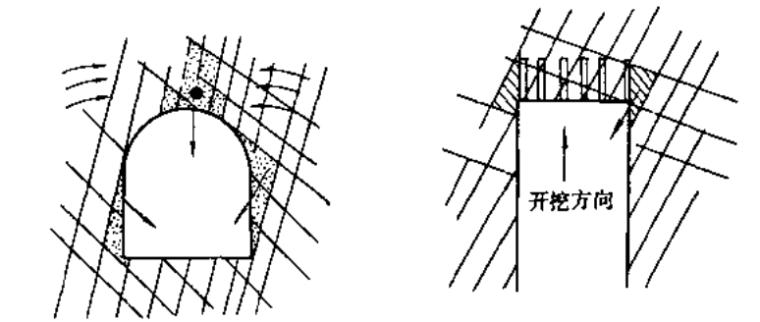 水利水电工程施工组织设计手册_7