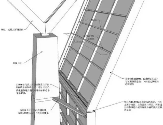 上海浦东国际机场T2航站楼幕墙系统设计研究_2
