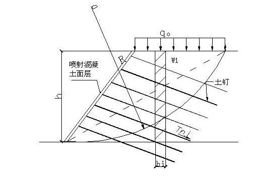 医院土钉墙支护深基坑安全专项施工方案_3