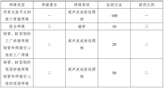 屋盖网架结构计算书