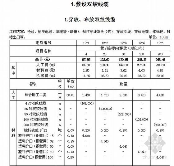 [河北]2012版电气设备安装工程消耗量定额说明(全统安装定额HEBGYD-C02-2012)