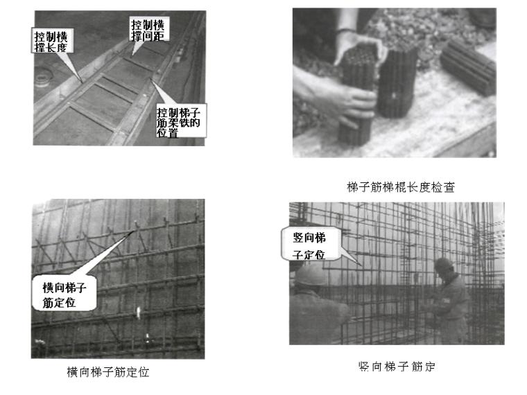 剪力墙结构住宅楼工程施工组织设计(217页)