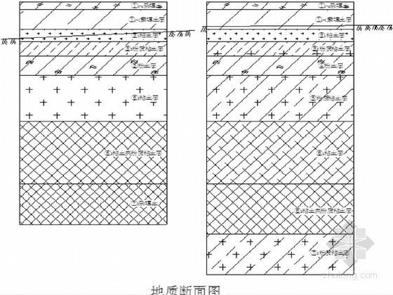 [江苏]地下通道基坑围护结构设计及开挖降水施工方案