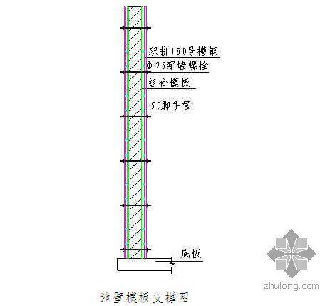 天津某雨水泵站施工组织设计