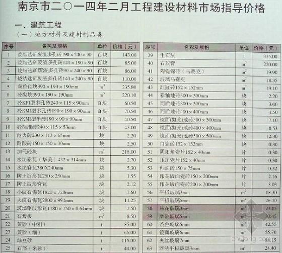 [南京]2014年2月建设工程材料价格信息(造价管理)82页