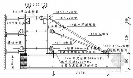[北京]框剪结构宾馆改扩建工程模架施工方案
